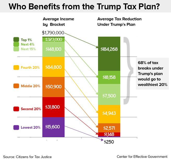trump-plan